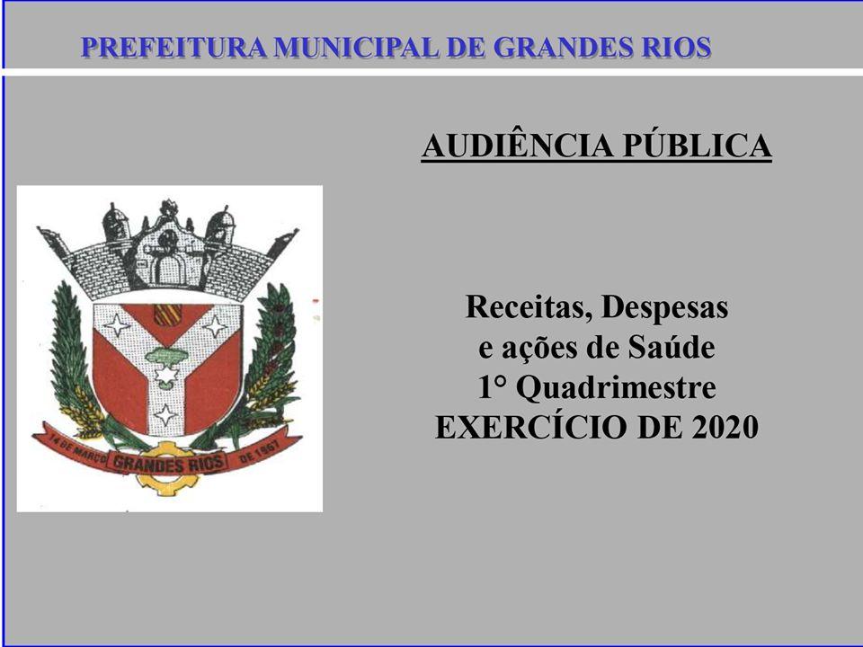 Audiência Saúde 1 Quadrimestre 2020 - Grandes Rios