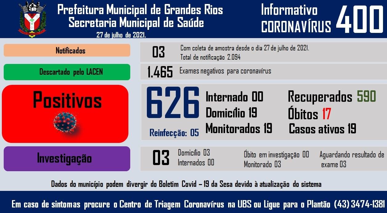 Informativo epidemiológico Grandes Rios | Covid - 19 - 27/07/2021